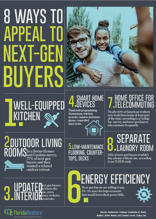 * Ways to Appeal to Next-Gen Buyers Infographic