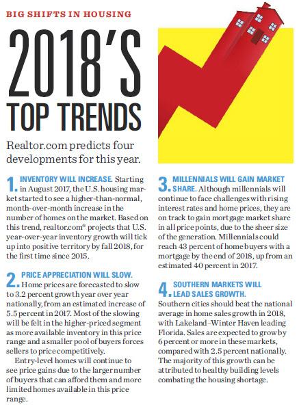 2018's Top Trends